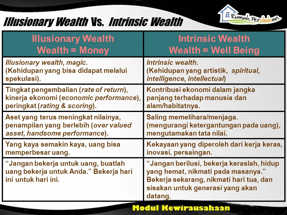 Illusionary Wealth Vs. Intrinsic Wealth