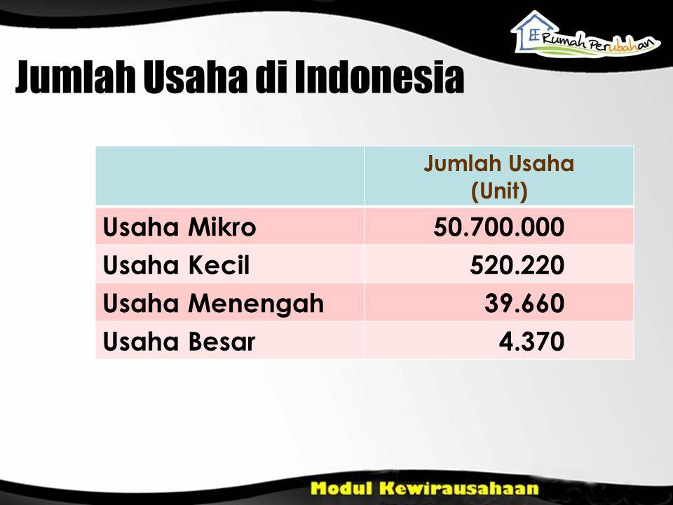 Jumlah Usaha di Indonesia