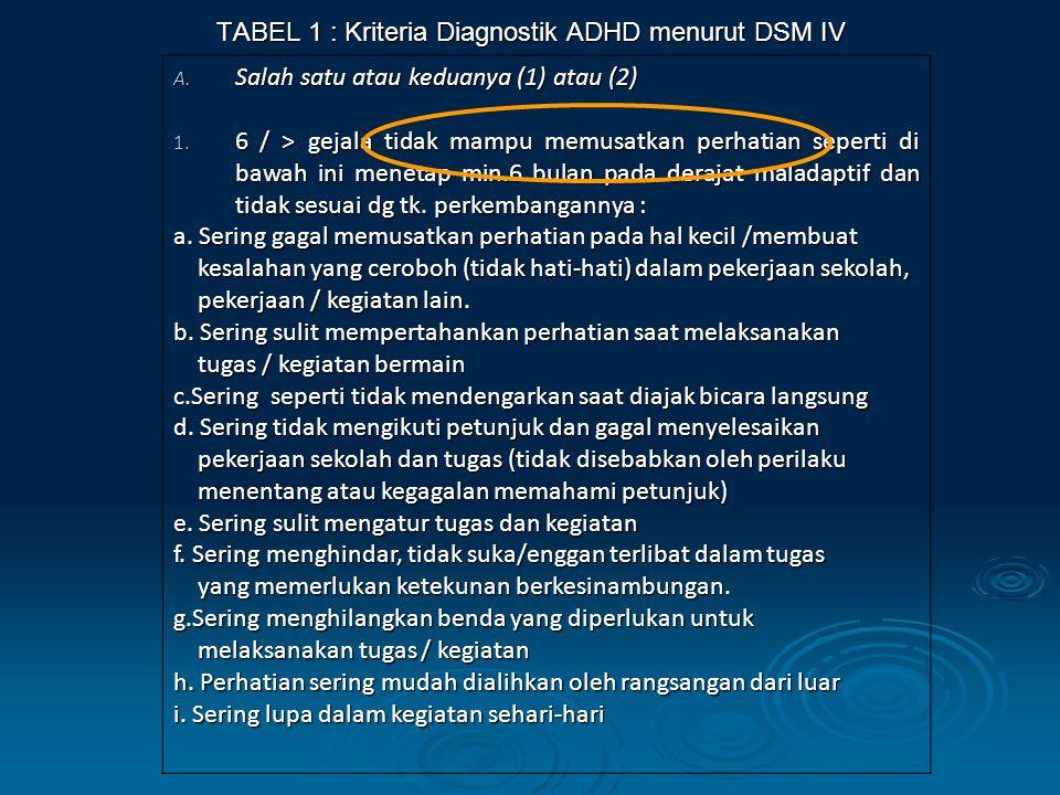 TABEL 1 : Kriteria Diagnostik ADHD menurut DSM IV