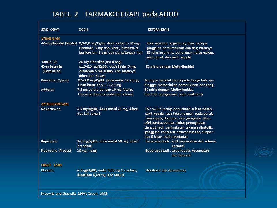 TABEL 2 FARMAKOTERAPI pada ADHD
