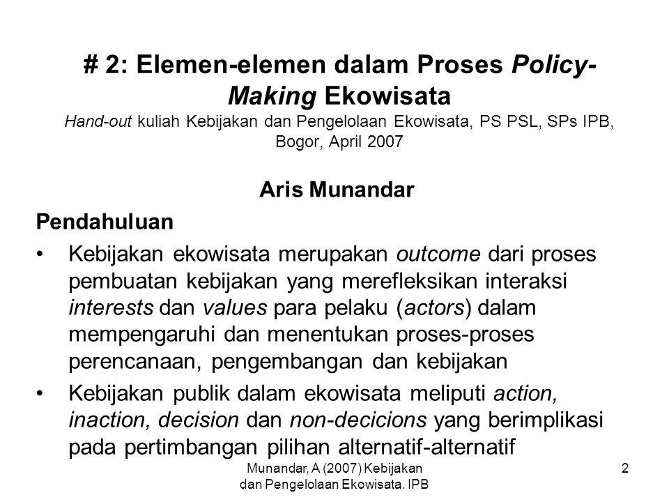 Munandar, A (2007) Kebijakan dan Pengelolaan Ekowisata. IPB