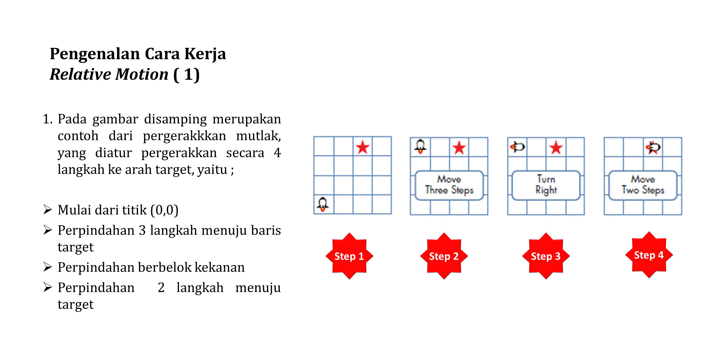 Pengenalan Cara Kerja Relative Motion ( 1)