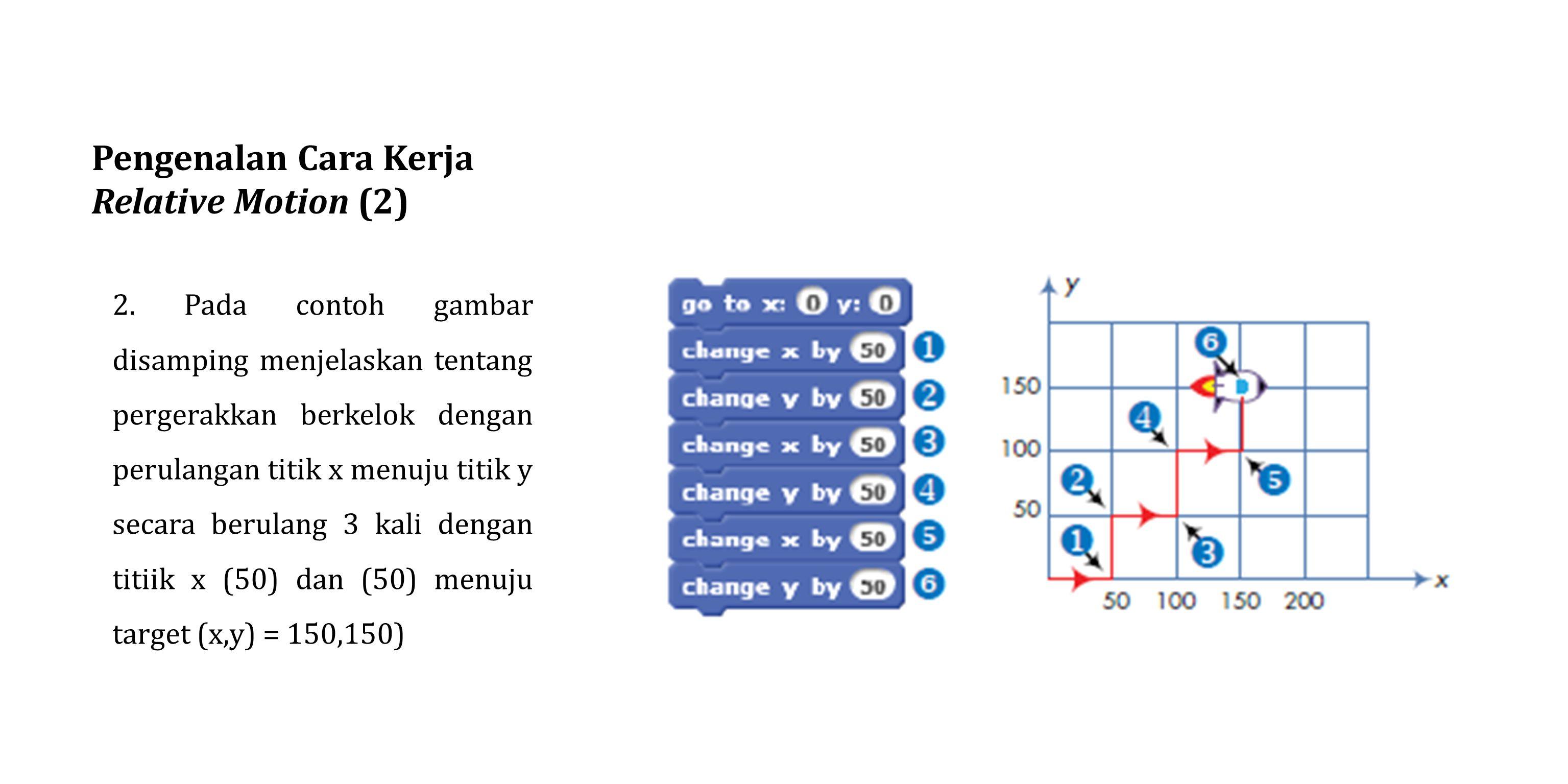 Pengenalan Cara Kerja Relative Motion (2)