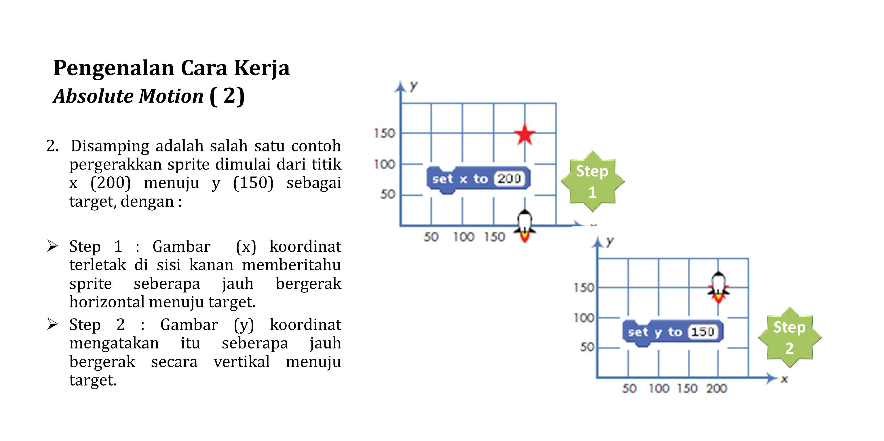 Pengenalan Cara Kerja Absolute Motion ( 2)