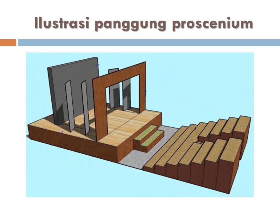Ilustrasi panggung proscenium