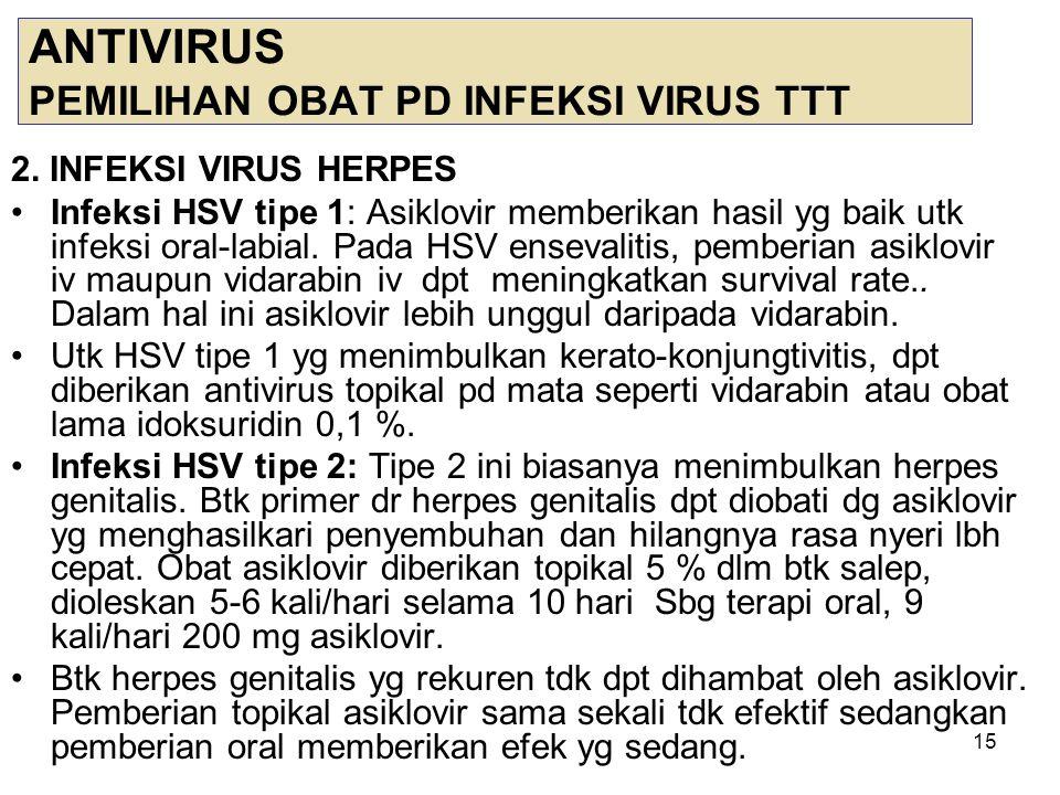 ANTIVIRUS PEMILIHAN OBAT PD INFEKSI VIRUS TTT