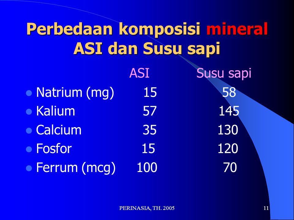 Perbedaan komposisi mineral ASI dan Susu sapi