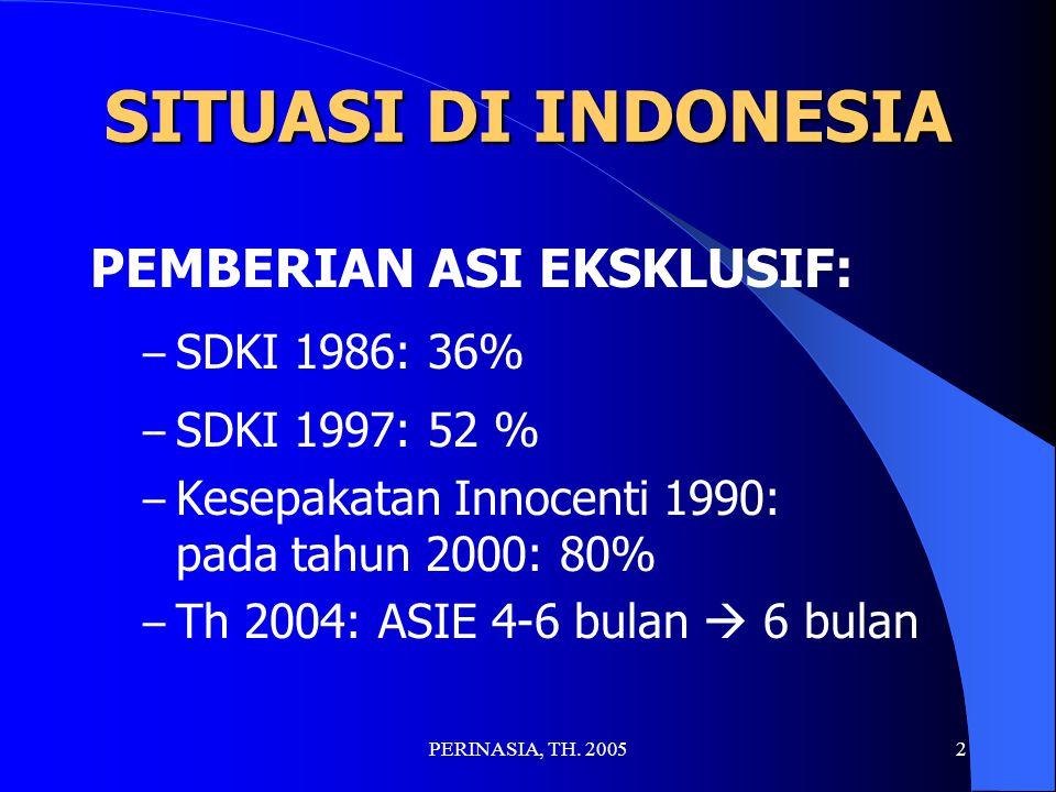 SITUASI DI INDONESIA PEMBERIAN ASI EKSKLUSIF: SDKI 1986: 36%