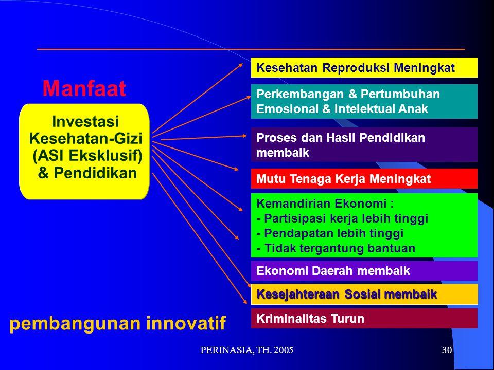 Investasi Kesehatan-Gizi