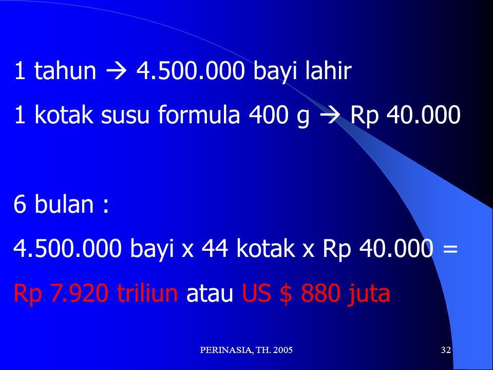 1 kotak susu formula 400 g  Rp 40.000