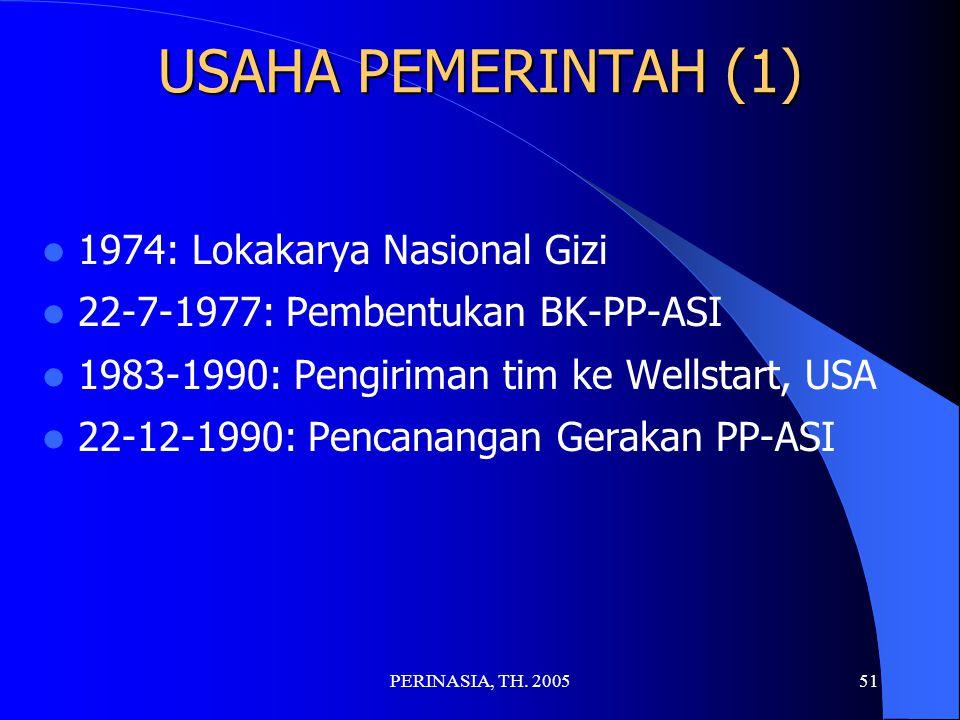 USAHA PEMERINTAH (1) 1974: Lokakarya Nasional Gizi