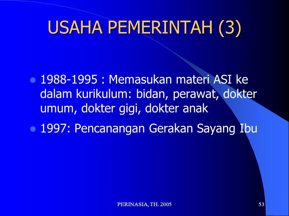 USAHA PEMERINTAH (3) 1988-1995 : Memasukan materi ASI ke dalam kurikulum: bidan, perawat, dokter umum, dokter gigi, dokter anak.