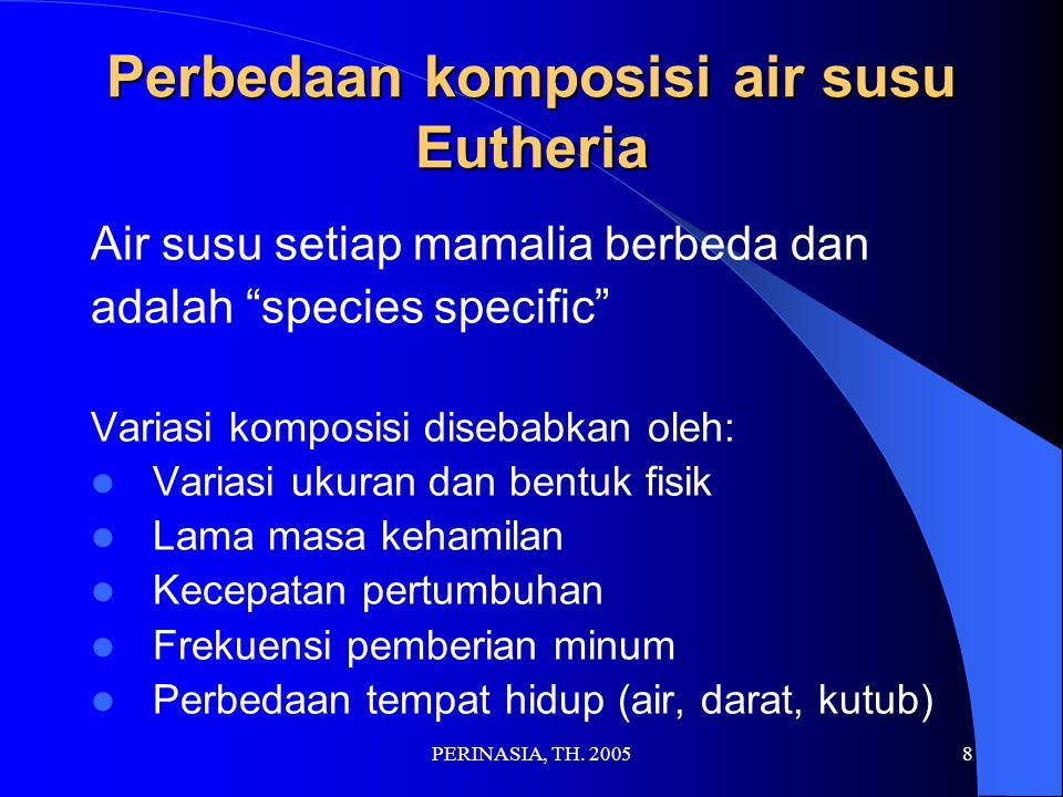 Perbedaan komposisi air susu Eutheria