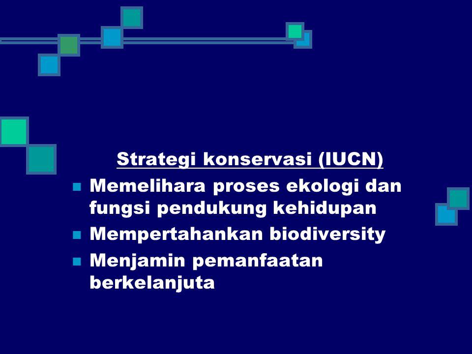 Strategi konservasi (IUCN)
