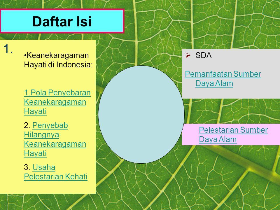 Daftar Isi 1. Keanekaragaman Hayati di Indonesia: