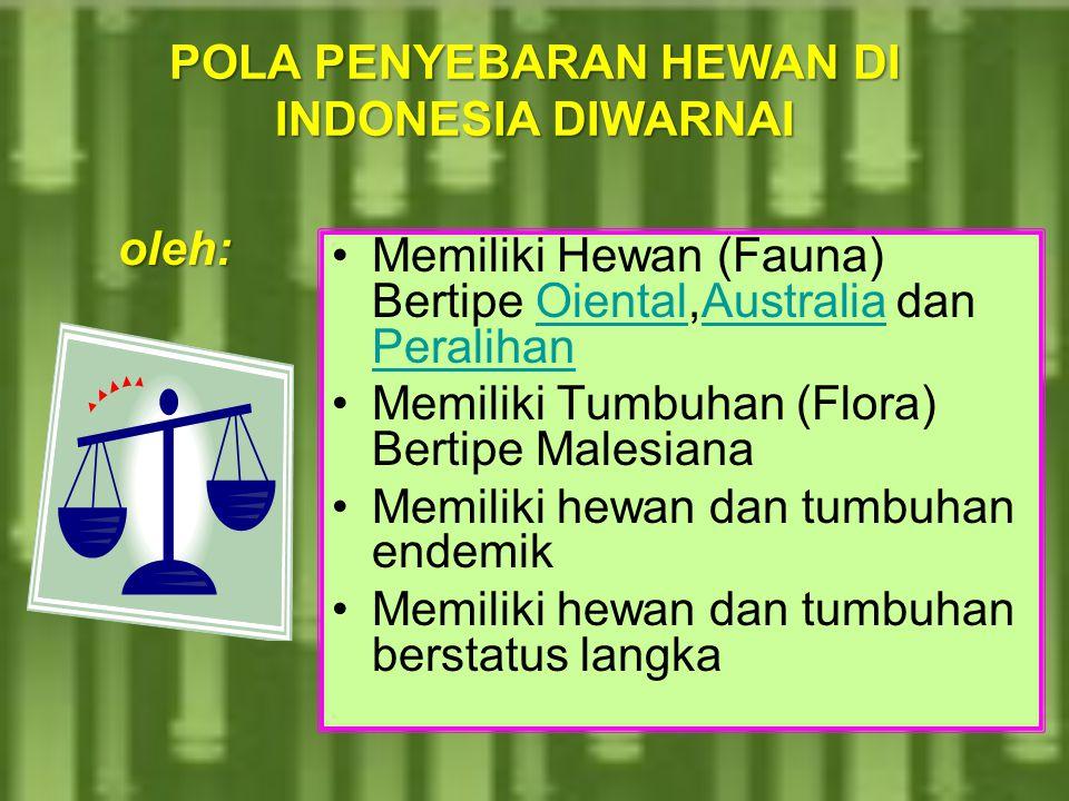 POLA PENYEBARAN HEWAN DI INDONESIA DIWARNAI