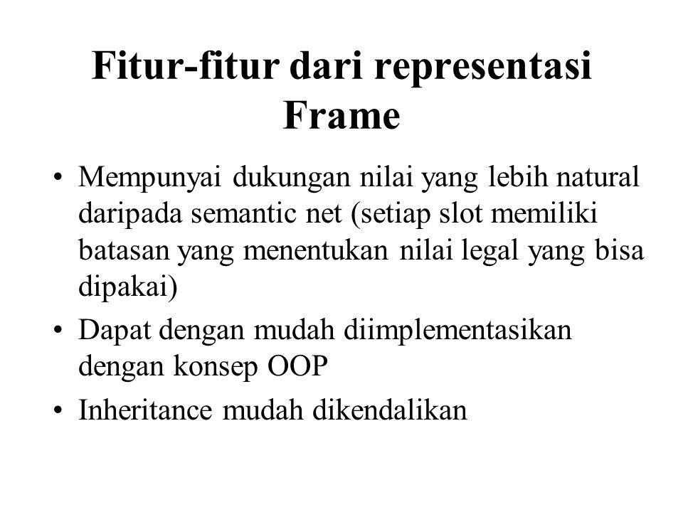 Fitur-fitur dari representasi Frame