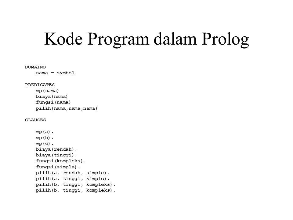 Kode Program dalam Prolog