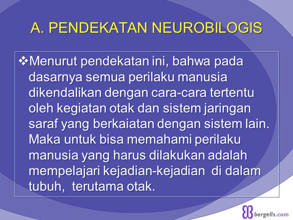 A. PENDEKATAN NEUROBILOGIS
