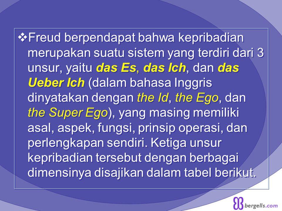 Freud berpendapat bahwa kepribadian merupakan suatu sistem yang terdiri dari 3 unsur, yaitu das Es, das Ich, dan das Ueber Ich (dalam bahasa Inggris dinyatakan dengan the Id, the Ego, dan the Super Ego), yang masing memiliki asal, aspek, fungsi, prinsip operasi, dan perlengkapan sendiri.