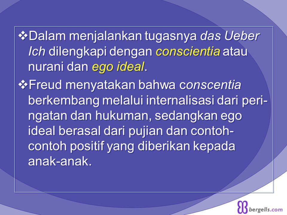Dalam menjalankan tugasnya das Ueber Ich dilengkapi dengan conscientia atau nurani dan ego ideal.