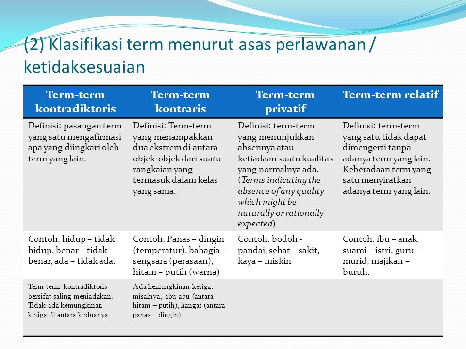 (2) Klasifikasi term menurut asas perlawanan / ketidaksesuaian