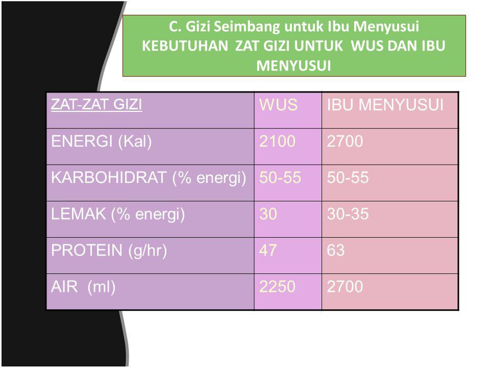 KARBOHIDRAT (% energi) 50-55 LEMAK (% energi) 30 30-35 PROTEIN (g/hr)