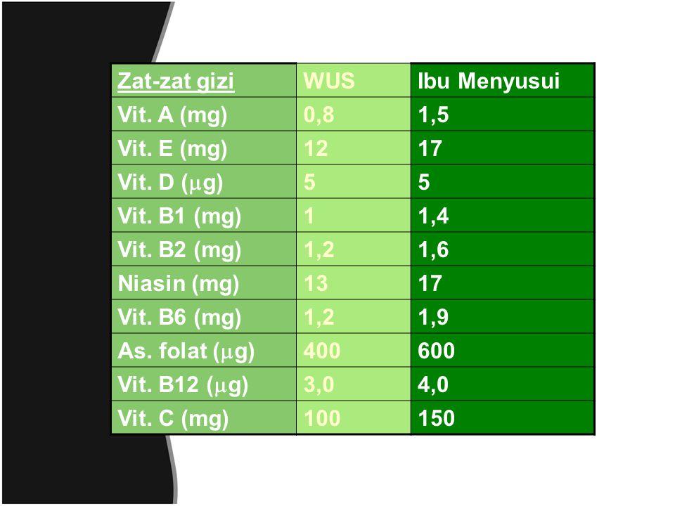 Zat-zat gizi WUS. Ibu Menyusui. Vit. A (mg) 0,8. 1,5. Vit. E (mg) 12. 17. Vit. D (g) 5. Vit. B1 (mg)