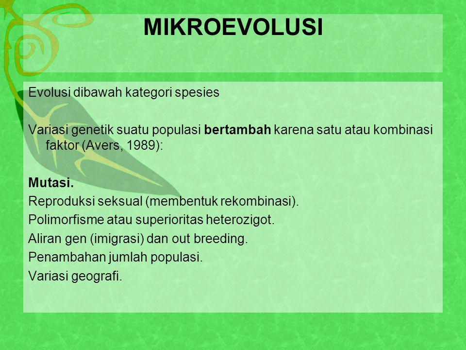 MIKROEVOLUSI Evolusi dibawah kategori spesies