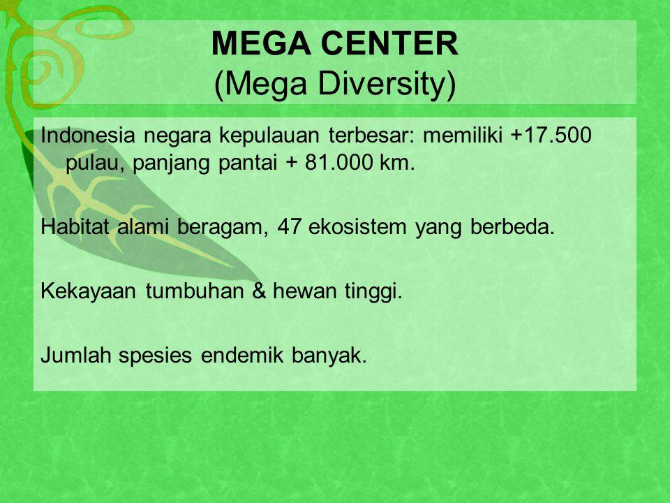 MEGA CENTER (Mega Diversity)