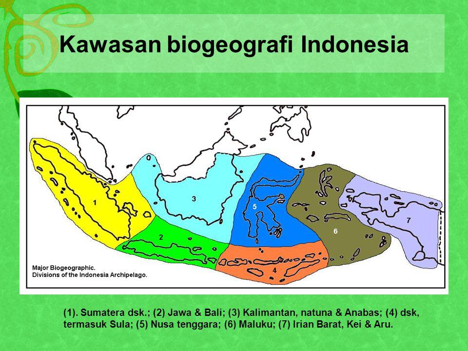 Kawasan biogeografi Indonesia
