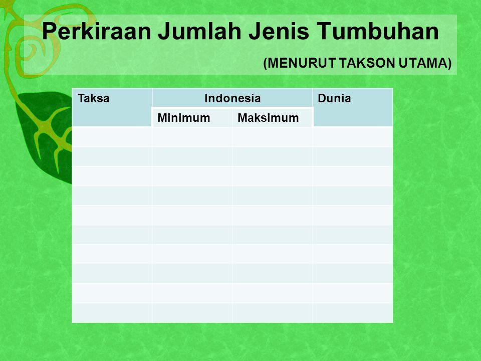 Perkiraan Jumlah Jenis Tumbuhan (MENURUT TAKSON UTAMA)
