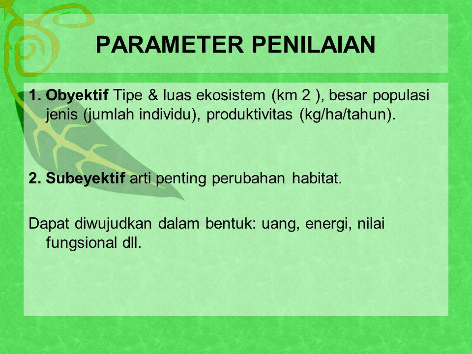 PARAMETER PENILAIAN 1. Obyektif Tipe & luas ekosistem (km 2 ), besar populasi jenis (jumlah individu), produktivitas (kg/ha/tahun).