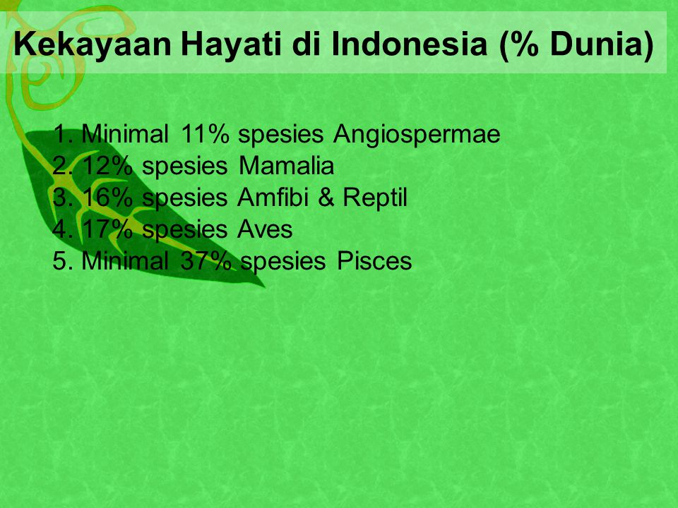 Kekayaan Hayati di Indonesia (% Dunia)