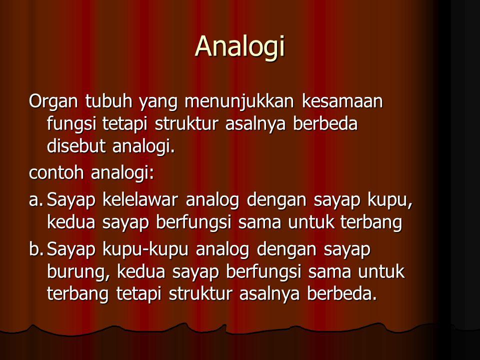Analogi Organ tubuh yang menunjukkan kesamaan fungsi tetapi struktur asalnya berbeda disebut analogi.