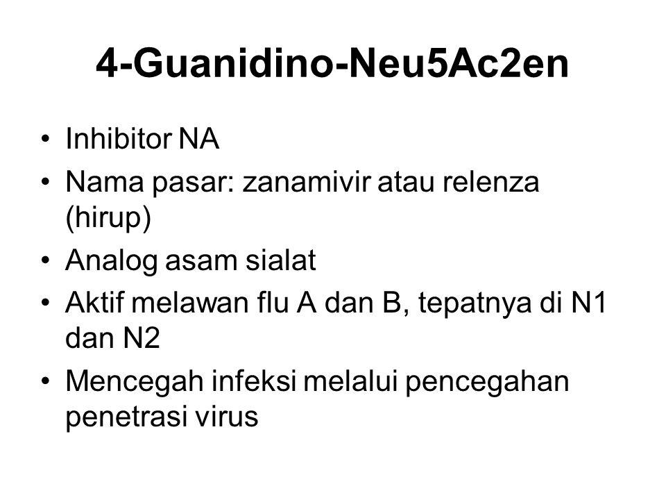 4-Guanidino-Neu5Ac2en Inhibitor NA