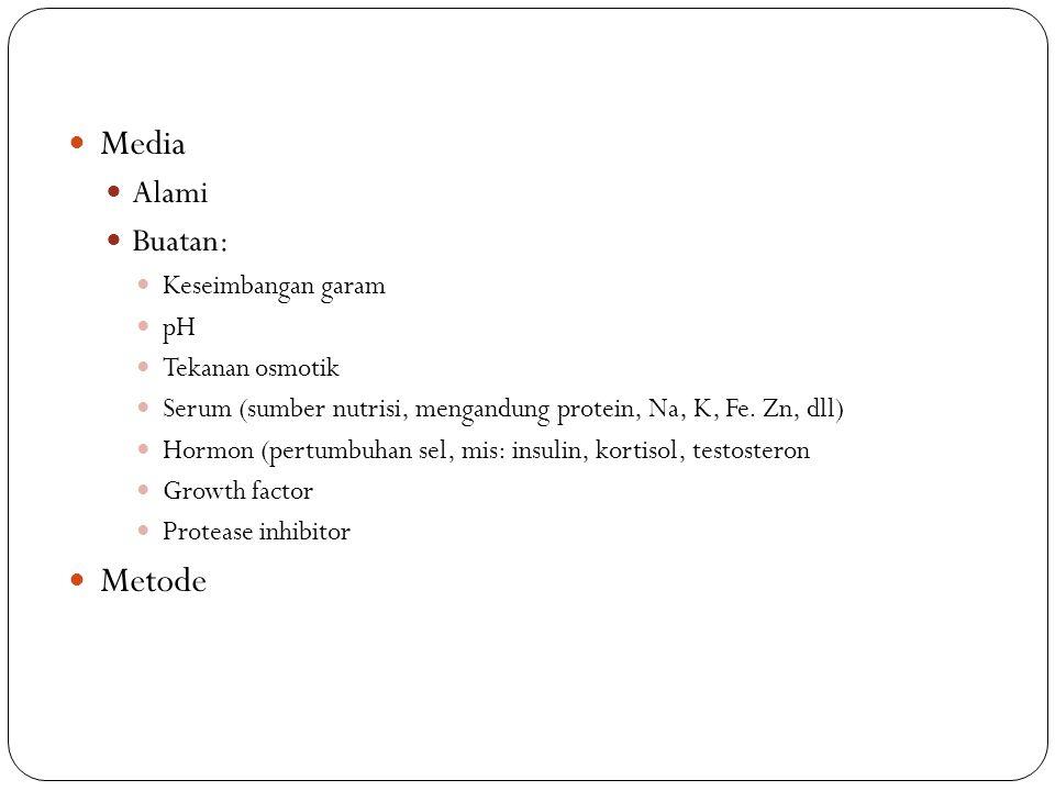 Media Metode Alami Buatan: Keseimbangan garam pH Tekanan osmotik