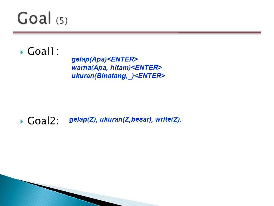 Goal (5) Goal1: Goal2: gelap(Apa)<ENTER>