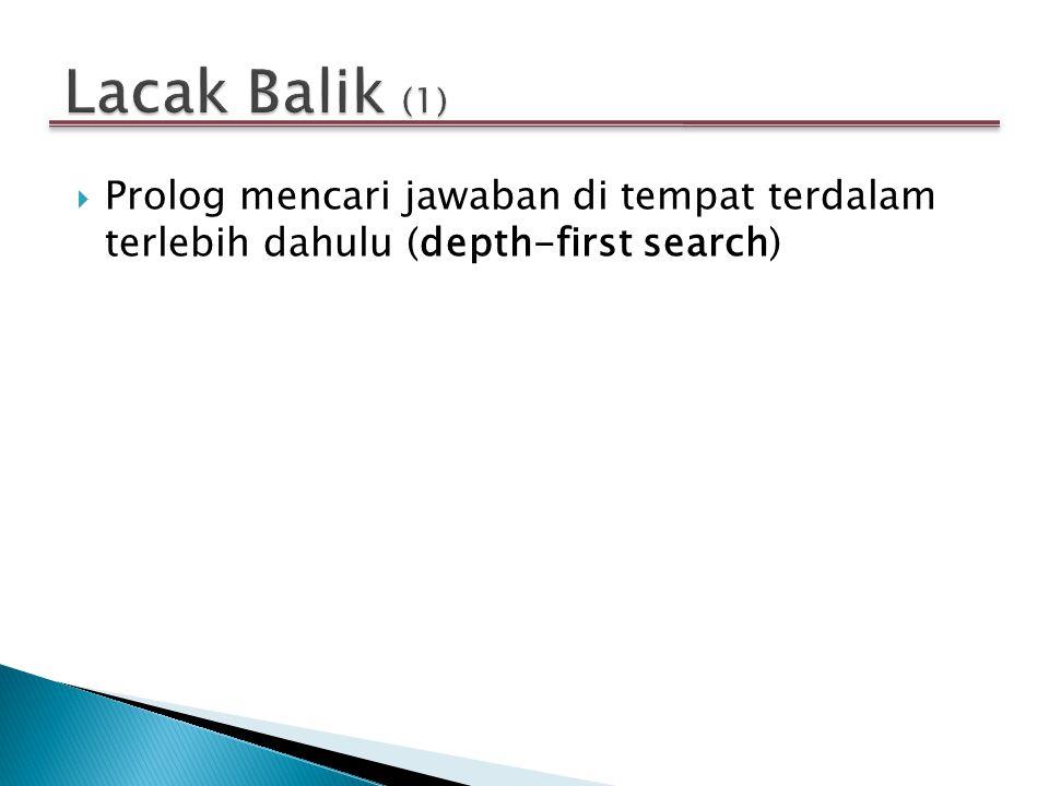 Lacak Balik (1) Prolog mencari jawaban di tempat terdalam terlebih dahulu (depth-first search)
