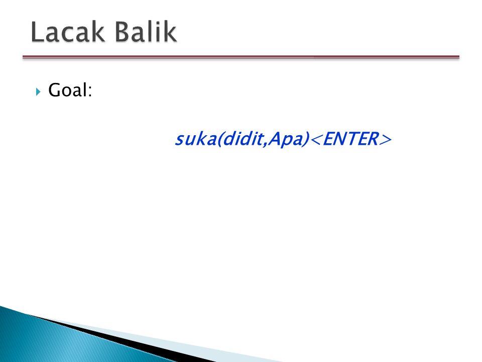 Lacak Balik Goal: suka(didit,Apa)<ENTER>