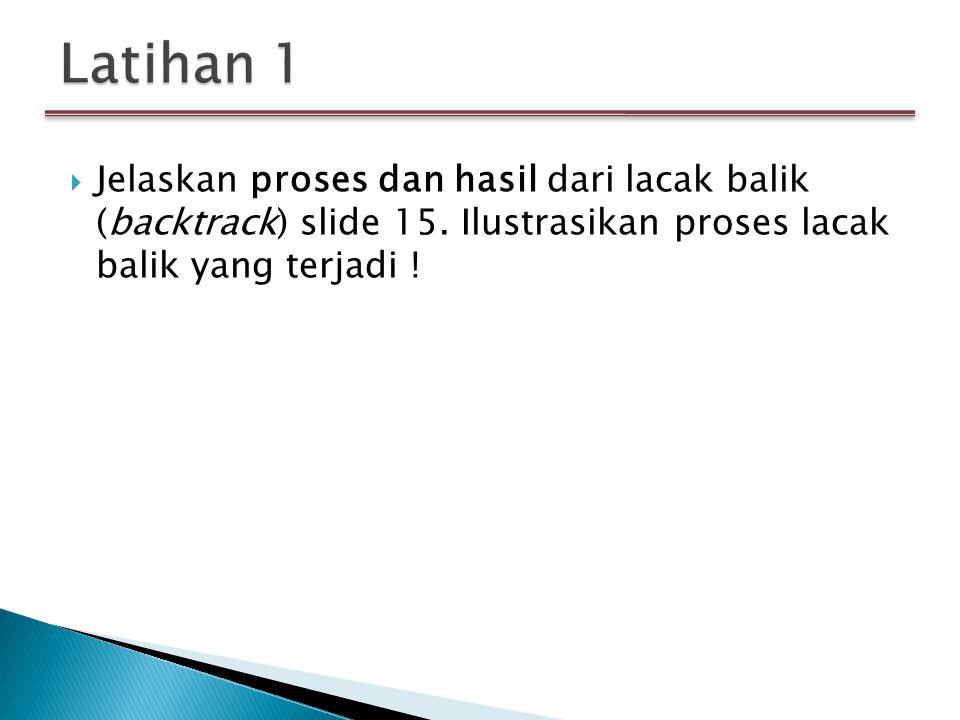 Latihan 1 Jelaskan proses dan hasil dari lacak balik (backtrack) slide 15. Ilustrasikan proses lacak balik yang terjadi !