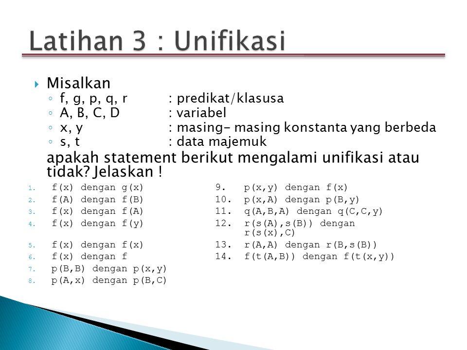 Latihan 3 : Unifikasi Misalkan