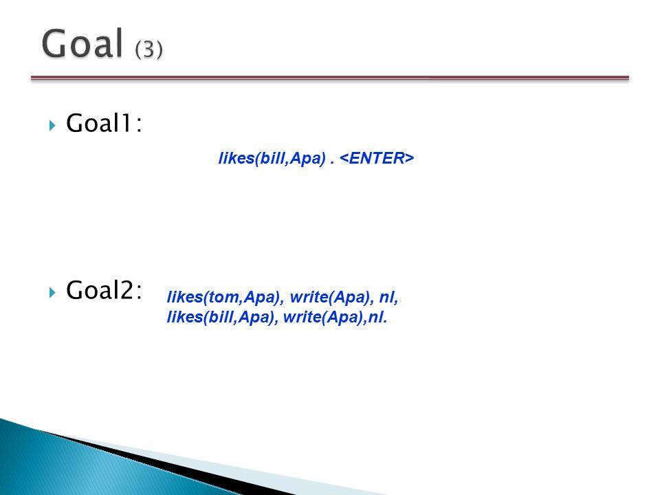 Goal (3) Goal1: Goal2: likes(bill,Apa) . <ENTER>