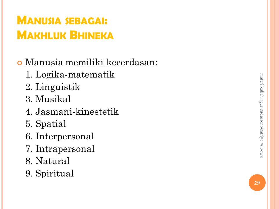 Manusia sebagai: Makhluk Bhineka