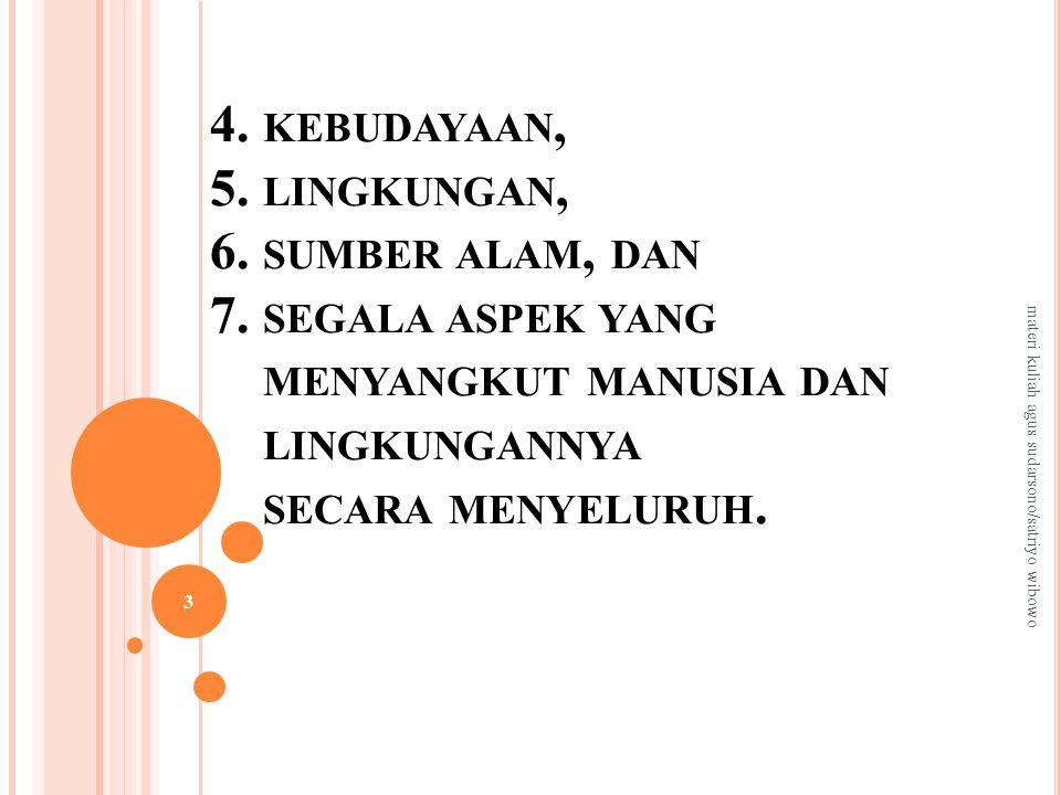 4. kebudayaan, 5. lingkungan, 6. sumber alam, dan 7