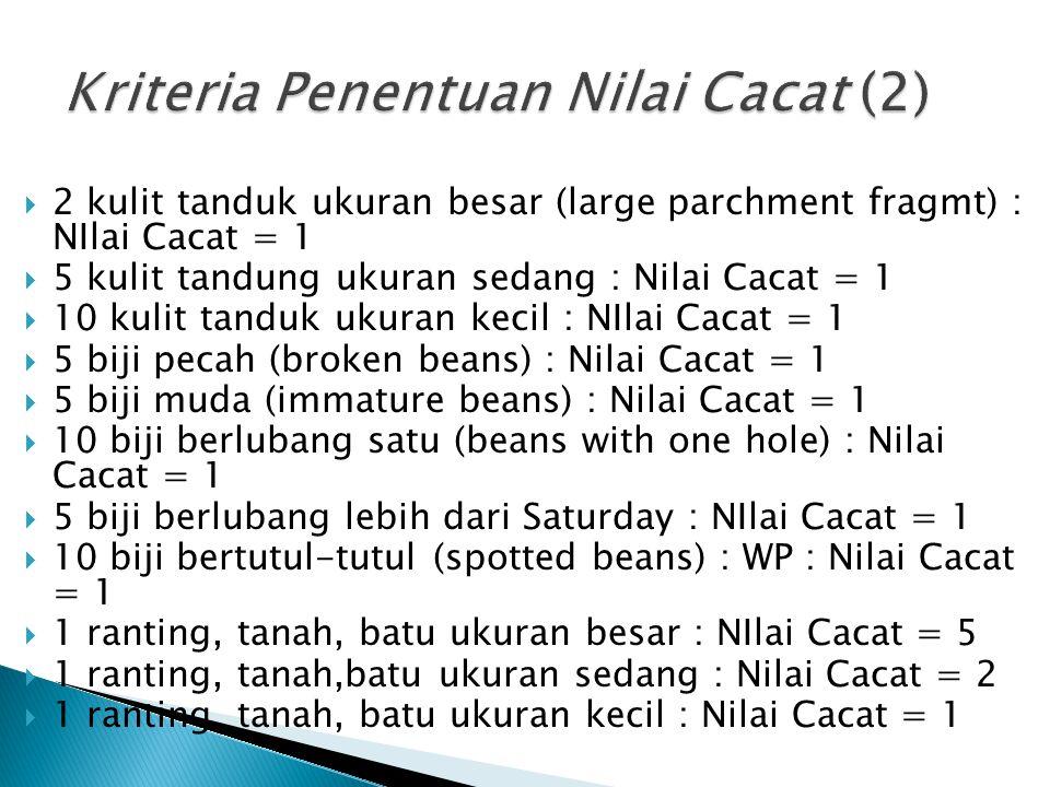 Kriteria Penentuan Nilai Cacat (2)