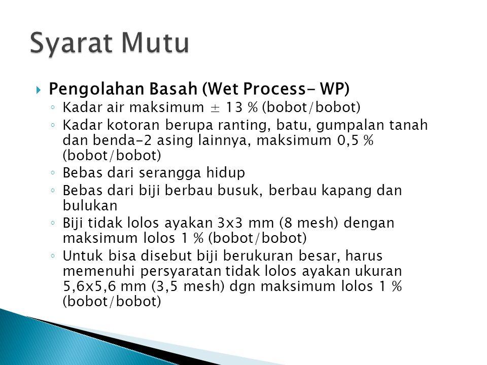 Syarat Mutu Pengolahan Basah (Wet Process- WP)