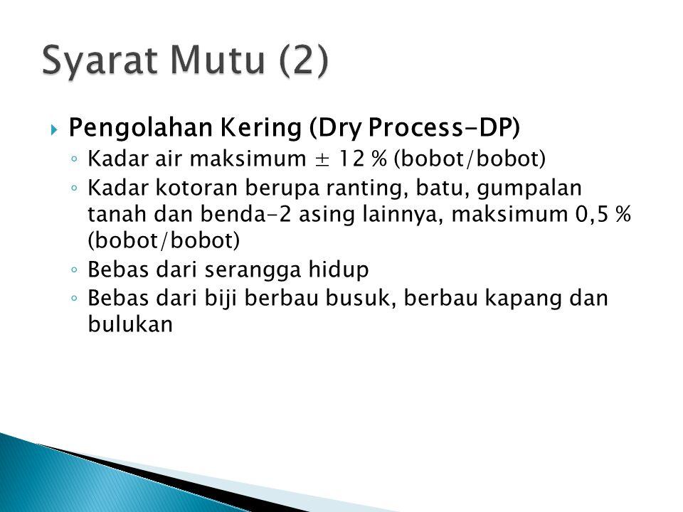 Syarat Mutu (2) Pengolahan Kering (Dry Process-DP)
