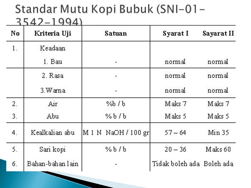 Standar Mutu Kopi Bubuk (SNI-01-3542-1994)