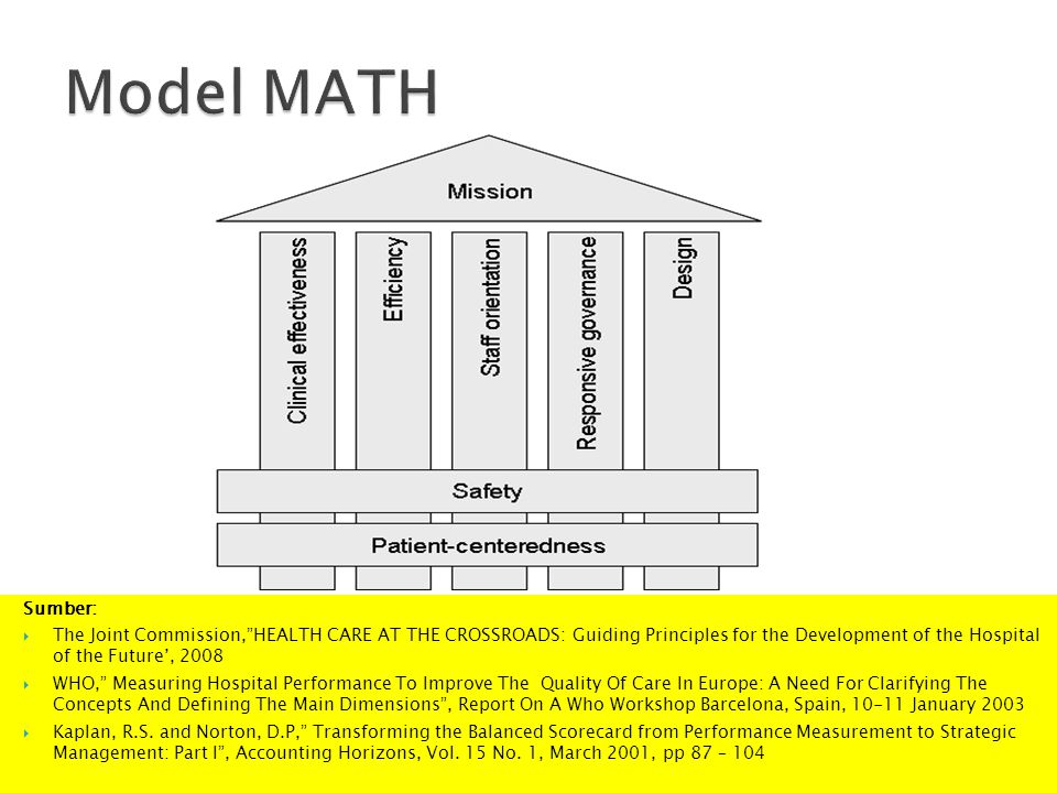 Model MATH Sumber: The Joint Commission, HEALTH CARE AT THE CROSSROADS: Guiding Principles for the Development of the Hospital of the Future', 2008.